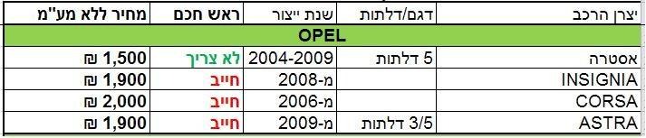 מחירון opel