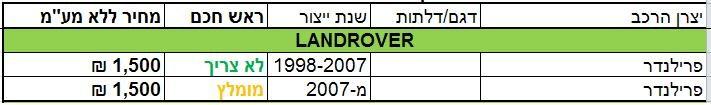 מחירון landrover