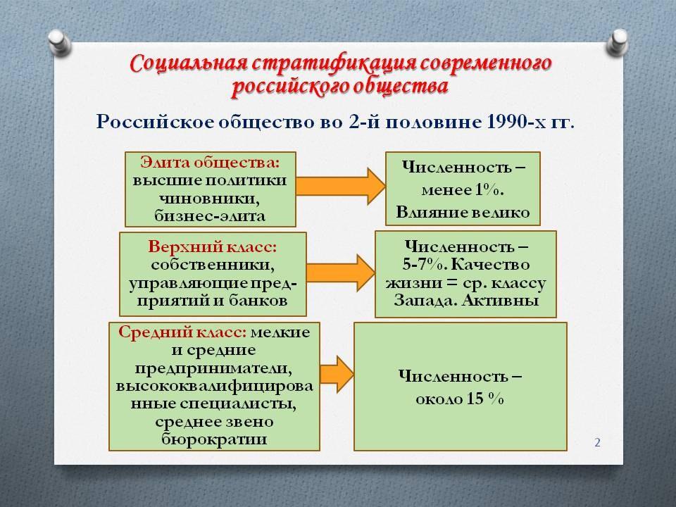 наказание основные черты состава современного общества заводе