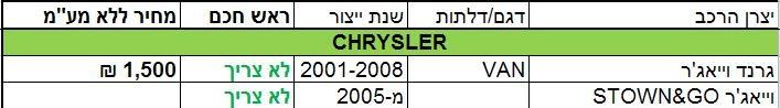 מחירון Chrysler