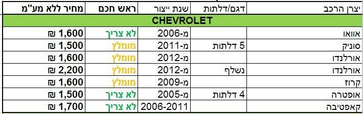 מחירון Chevrolet