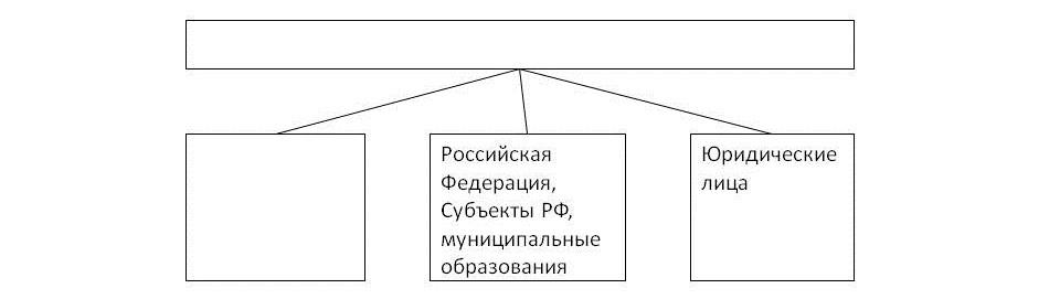 ЕГЭ Контрольная работа по праву класс Общая характеристика  Вариант 2 Таблица 2