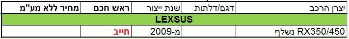 מחירון lexsus
